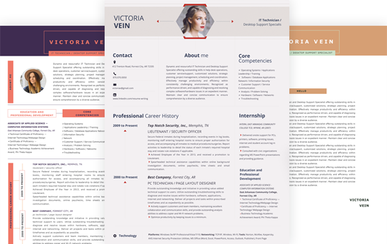 Cover Letter Writing Service | Resume Writing Lab