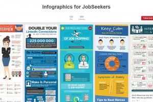 pinterest board job search