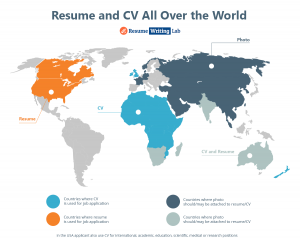 difference of resumes and cvs
