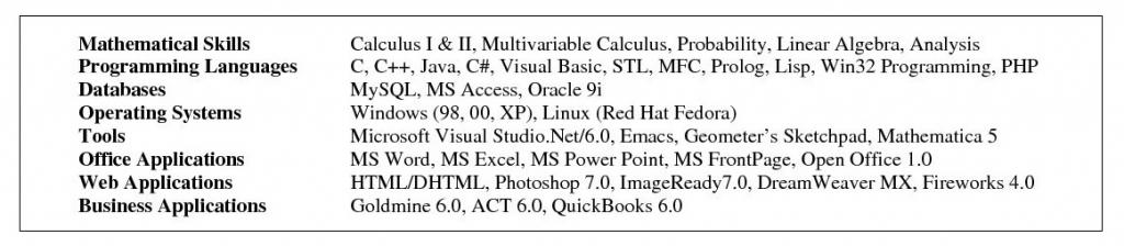 html in resume